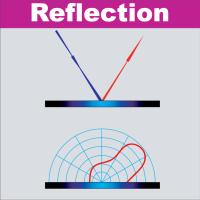 Diffusion Fig. 1