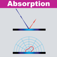 Diffusion Fig. 2