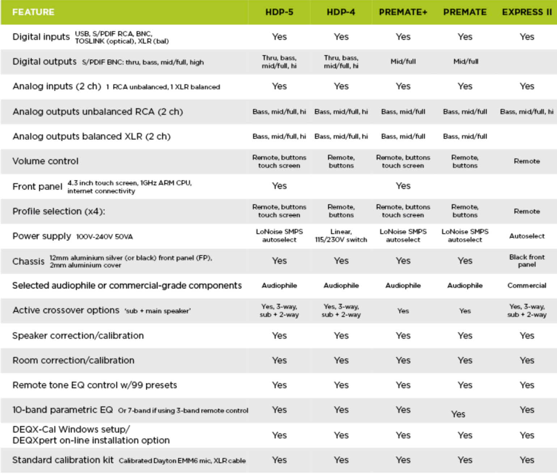 DEQX product comparison screenshot.png